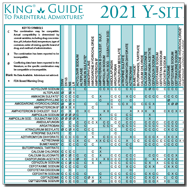 iv compatibility chart: King guide iv drug compatibility wall charts